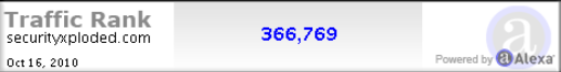 Site Traffic Report for Sep 15 – Oct 15 2010