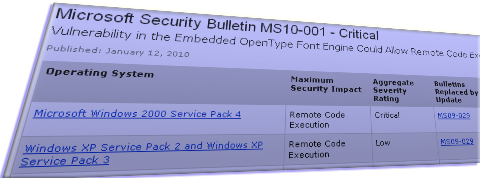 M$ Patches First Security Vulnerability of 2010