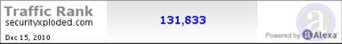 Site Traffic Report for Nov 15 – Dec 15 2010