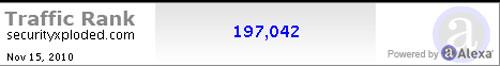Site Traffic Report for Oct 15 – Nov 15 2010
